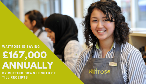 By cutting down the length of till receipts, Waitrose is saving paper usage and an outstanding £167,000 annually. (3)