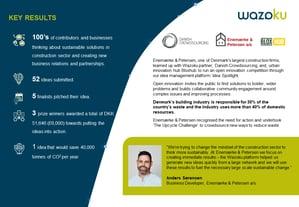 E&P + Danish Crowdsourcing - Wazoku